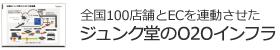 ジュンク堂のO2Oインフラ