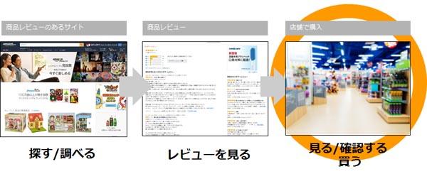 webrooming2